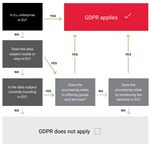 gdpr-req.png